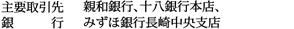 親和銀行、十八銀行本店、みずほ銀行長崎中央支店